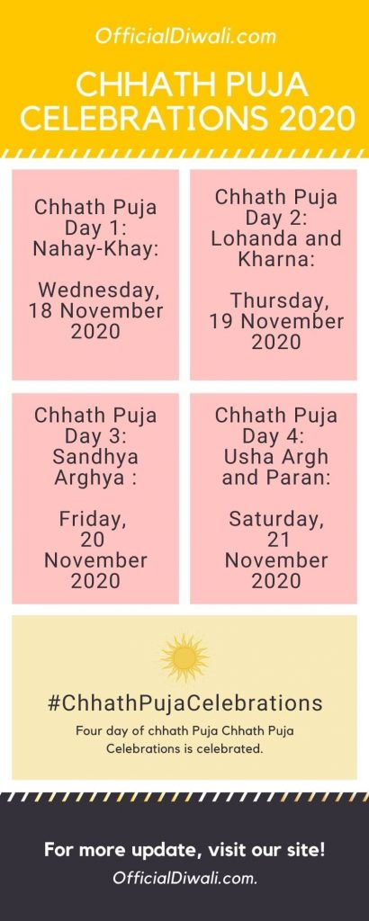 All You Need To Know About Chhath Puja Celebrations 2020 - Officialdiwali.com